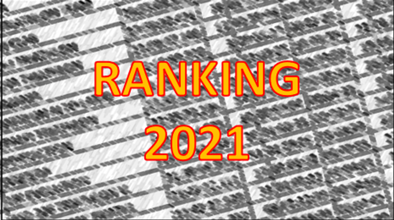 Ranking 2021